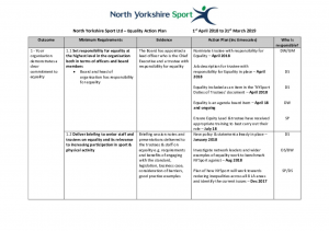 North Yorkshire Sport Equality Action Plan 2018.2019