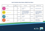 School Games Event Fact Sheet